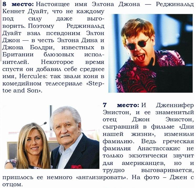 Реальные имена знаменитостей